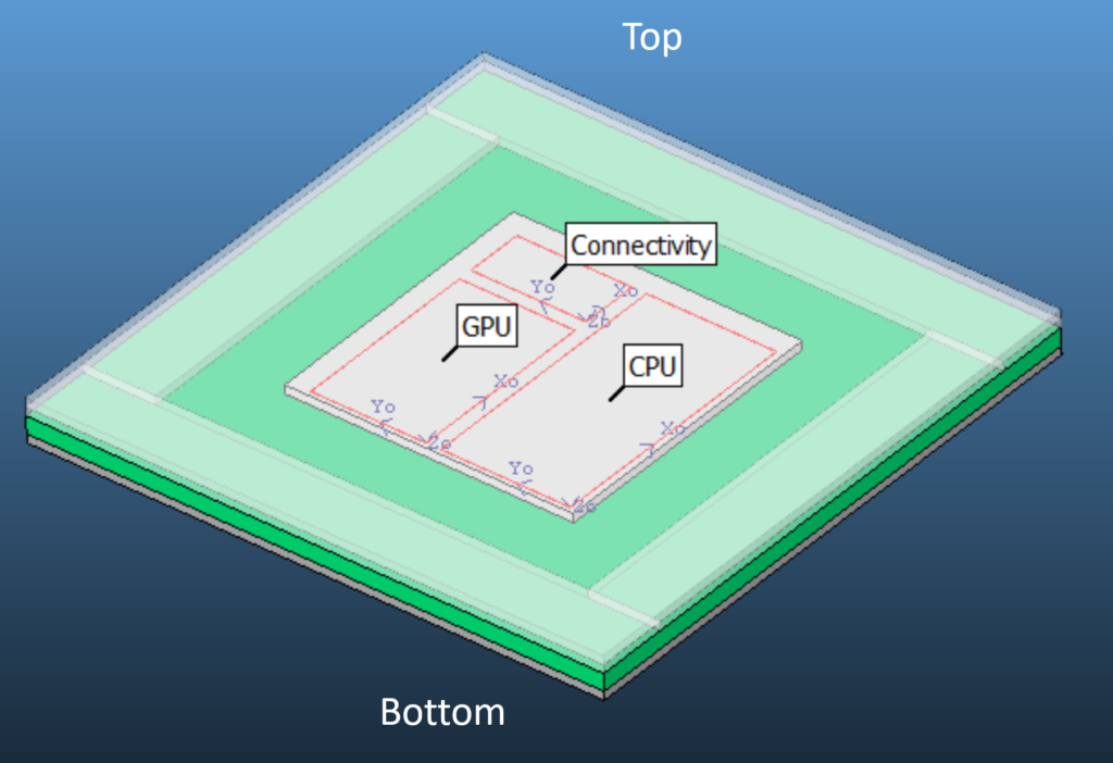 Simcenter Flotherm processor thermal model showing heat source zones on die: CPU, GPU and connectivity