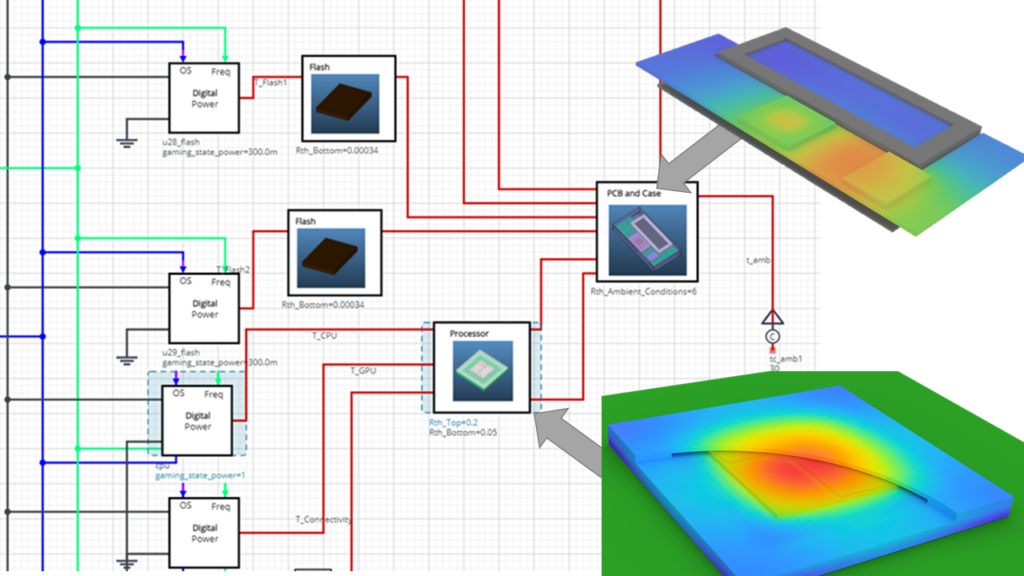 Simcenter Flotherm BCI-ROM technology connects electrical - thermal design for electrothermal  circuit simulation