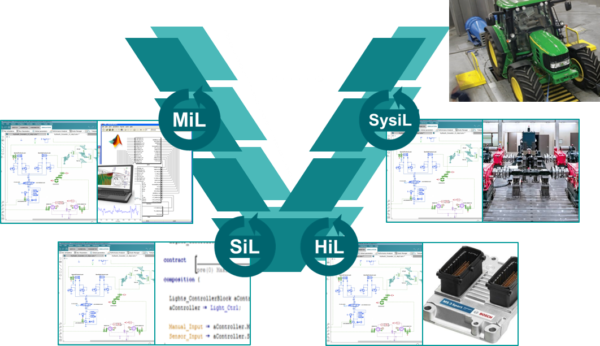 Control logic verification and validation using simulation and design