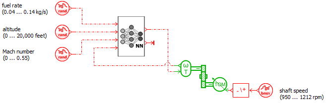 Turboshaft model with neural network