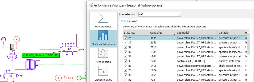 Performance Analyzer ROM