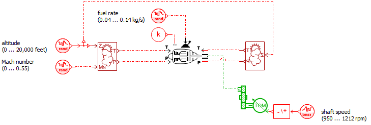 Turboshaft model