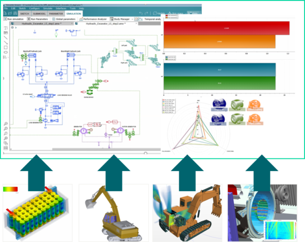 use simulation and testing to make successful virutal integration of your heavy equipment electric powered