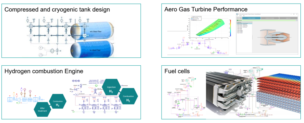 Examples of Simcenter Amesim capabilities for other applications about green hydrogen production