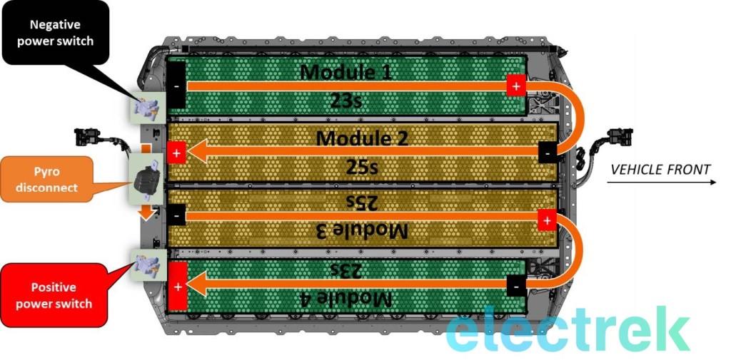 esla 3 Battery pack modules layout