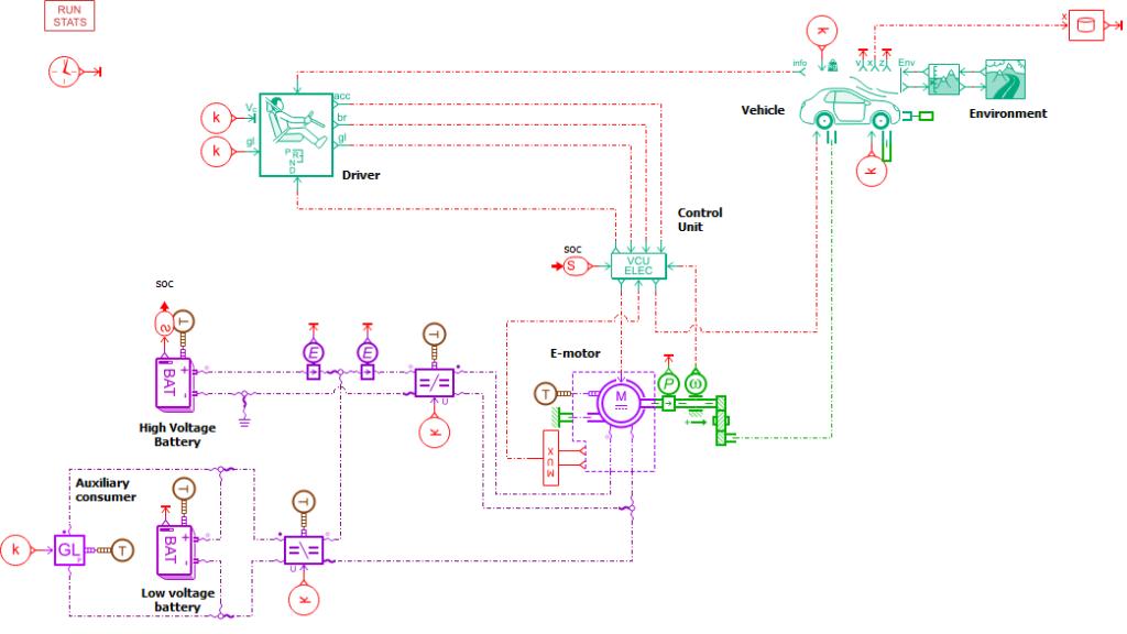 Global Simcenter Amesim model