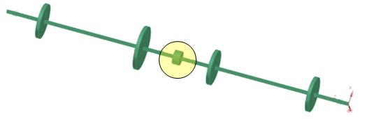 Misaligned rotor