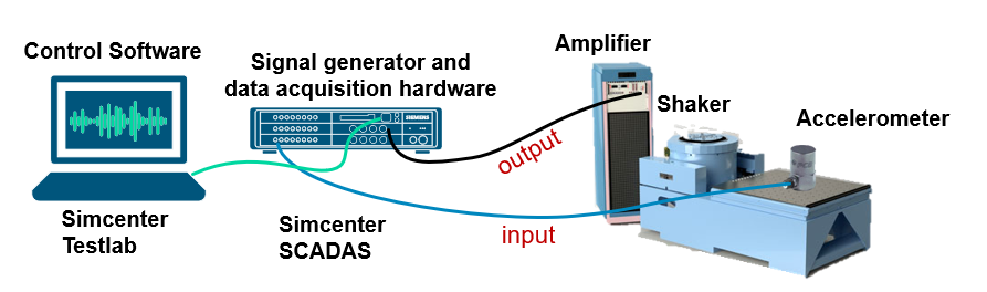 Battery vibration test setup