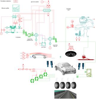 <Image> model-based development