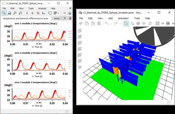 Simcenter Amesim semiconductor temperatures simulations using Cauer model