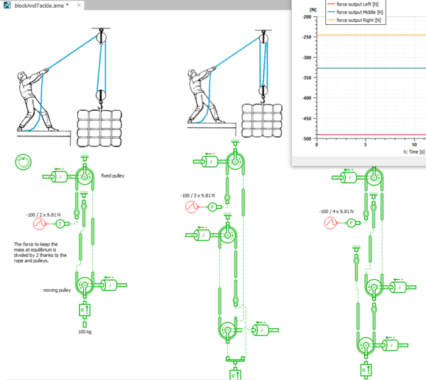 System Simulation of a block and tackle