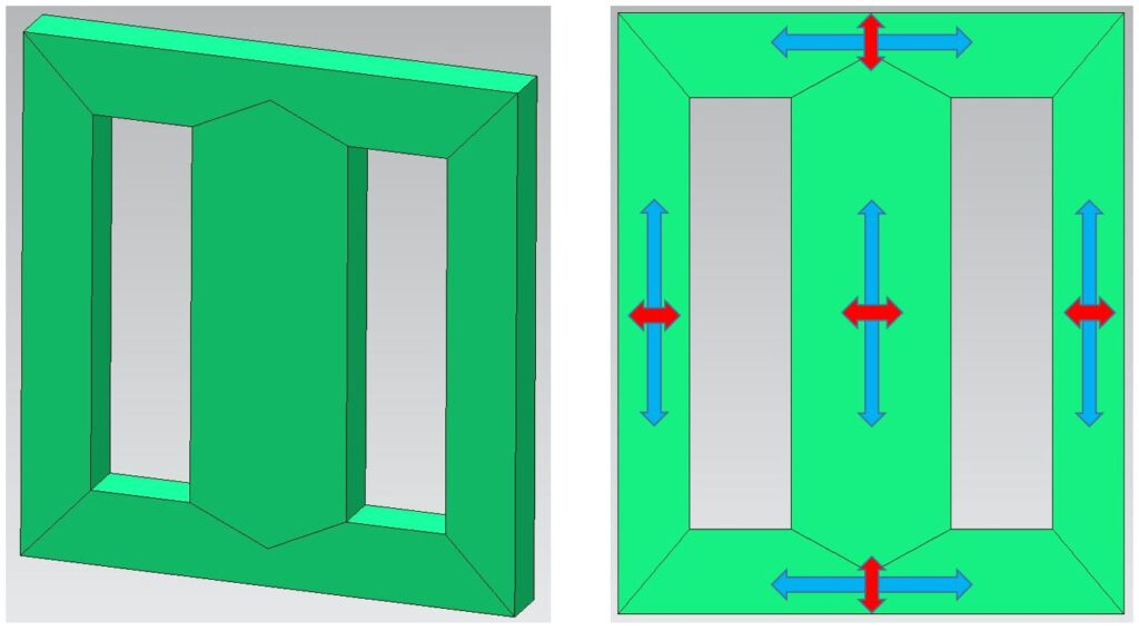 Laminated core modeled in Simcenter MAGNET, rolling direction (blue), transverse direction (red)