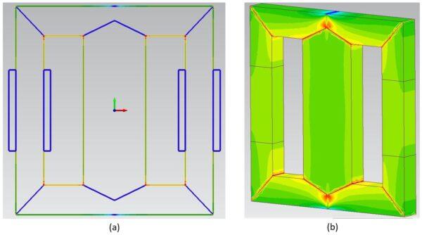 Magnetostriction discontinuity force density - (a) 2D plot, (b) 3D plot in Simcenter MAGNET