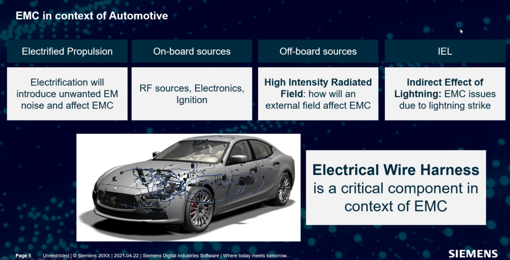 EMC in context of Automotive