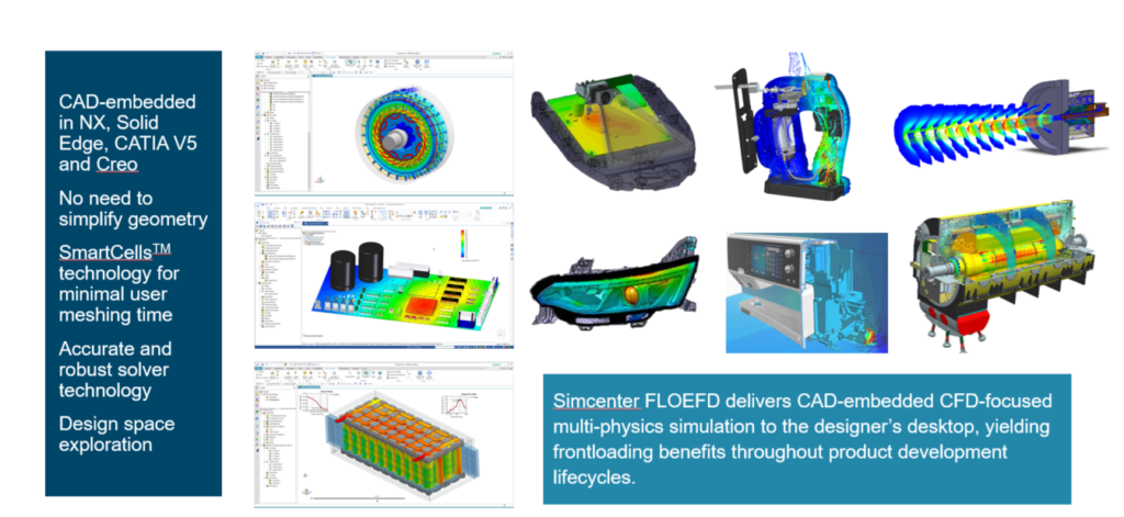 Simcenter FLOEFD Frontloading Approach