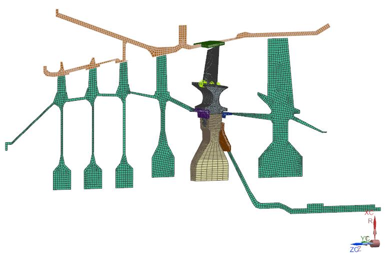 Axisymmetric gas turbine model