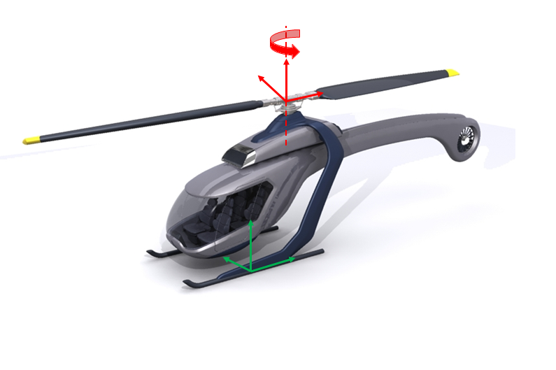 Helicopter with rotating axis system on rotor and fixed axis system on fuselage.