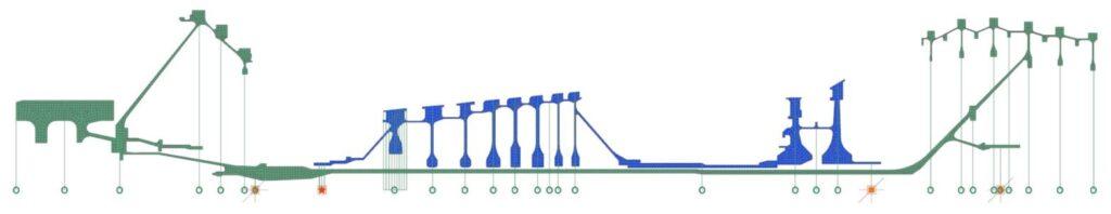 rotor dynamics 2D representation