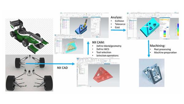 Simcenter 3D taught at KU leuven