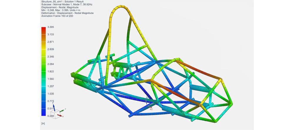 Beam model of a race car frame