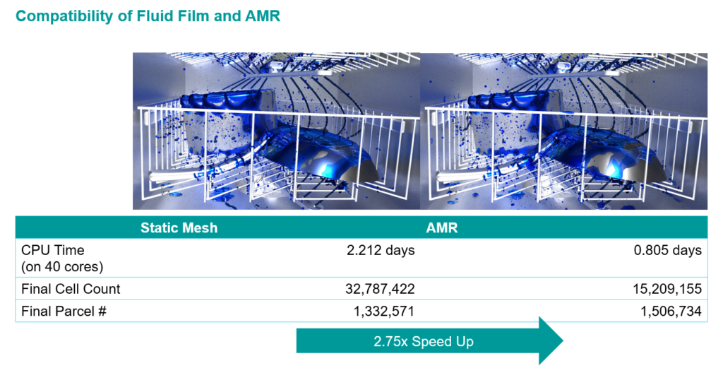 Hybrid multiphase CFD simulation speed-up with AMR and Film