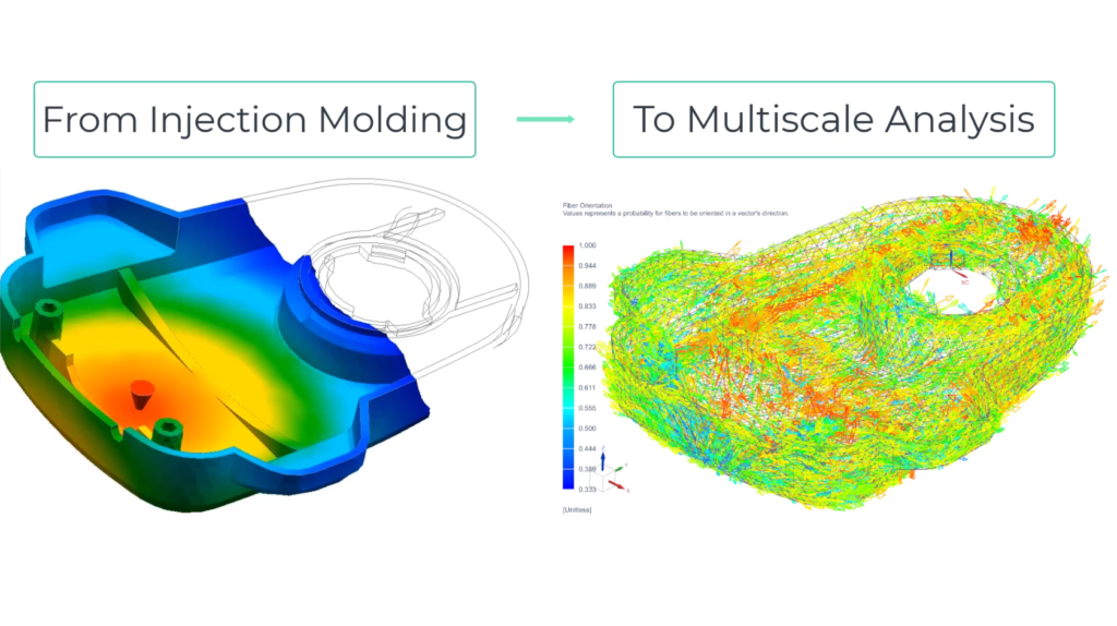 Quickly go from injection molding to multiscale structural analysis for short fiber reinforced composite materials in Simcenter 3D