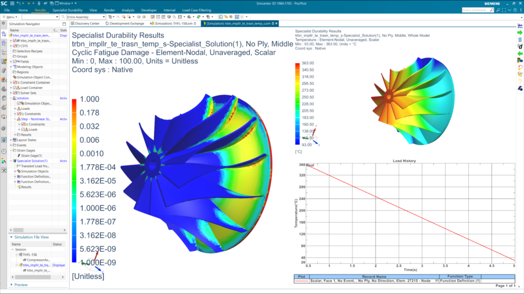 Simcenter 3D Specialist Durability enables you to calculate the fatigue life based on non-linear results from a couples thermo-plastic analysis