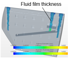 Fluid film thickness on cowl
