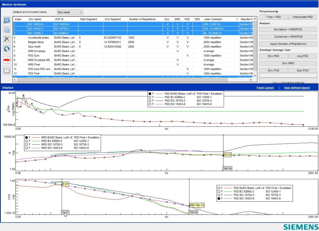 Simcenter Testlab Mission Synthesis module enables to create road synthesized vibration profiles and comparisons between these profiles and standards