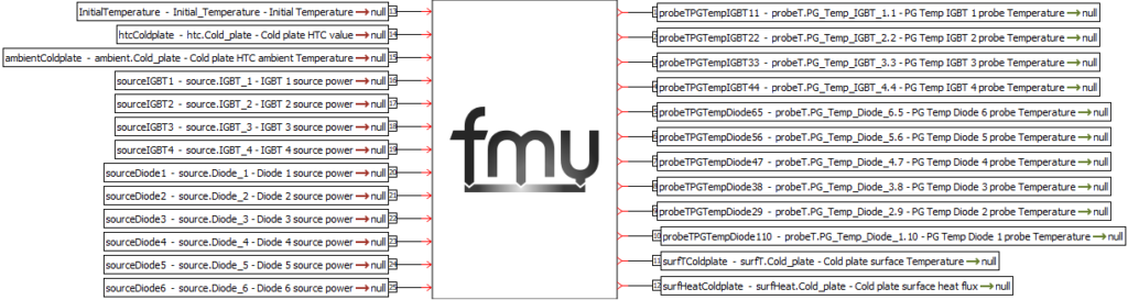 BCI-ROM of an inverter from Simcenter FLOEFD imported into Simcenter Amesim as FM