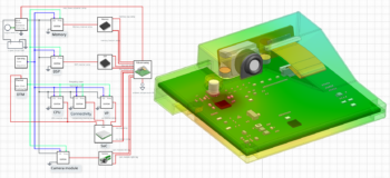 Frontloading electrical circuit analysis with thermal models