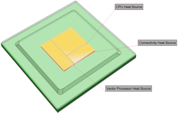 A 3D model of an SoC from Simcenter FLOEFD