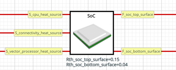 A BCI-ROM of an SoC exported from Simcenter FLOEFD imported into PartQuest Explore