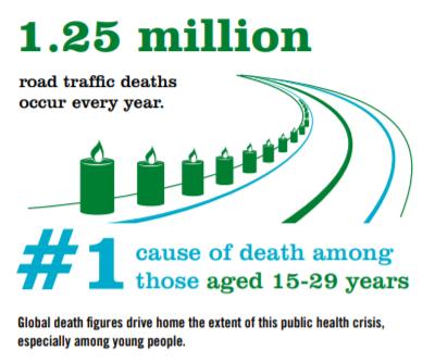 Road traffic deaths