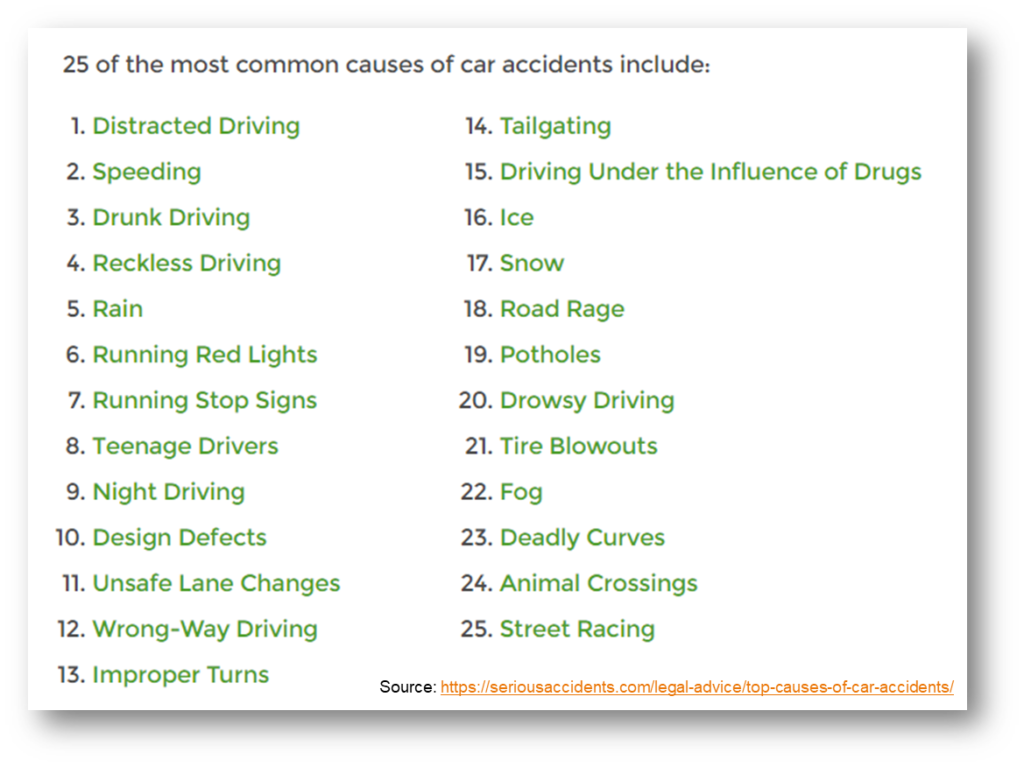 Car accidents - common causes