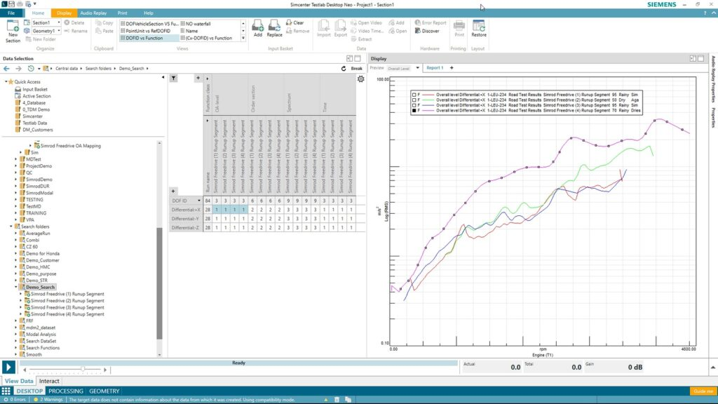 Simcenter Testlab Data Management provides a quick way to compare data of different operating conditions.