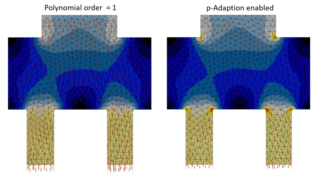 p-Adaption mesh refinement for improved electromagnetic result accuracy.