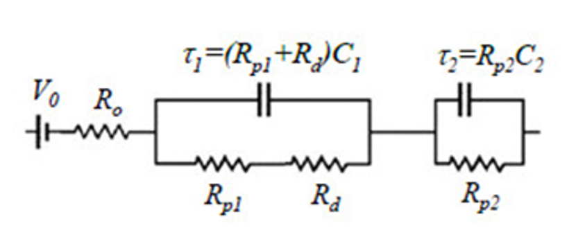 The equivalent electric circuit model can be specified in Simcenter STAR-CCM+ making the setup of battery pack thermal simulation faster and easier
