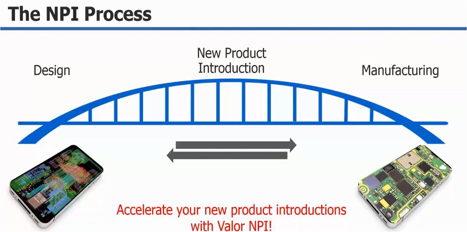 NPI Process.JPG
