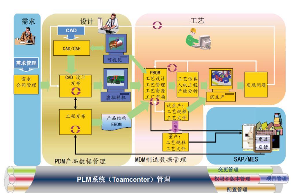 ShanghaiAutomobileGear2.JPG