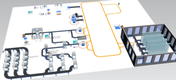 Virtual Commissioning for Material Handling Systems
