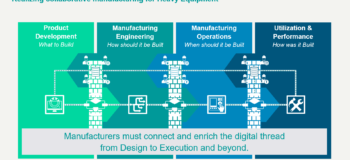 Digital Thread for Collaborative Manufacturing