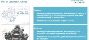 Unlocking the Model-Based Promise - Part 1