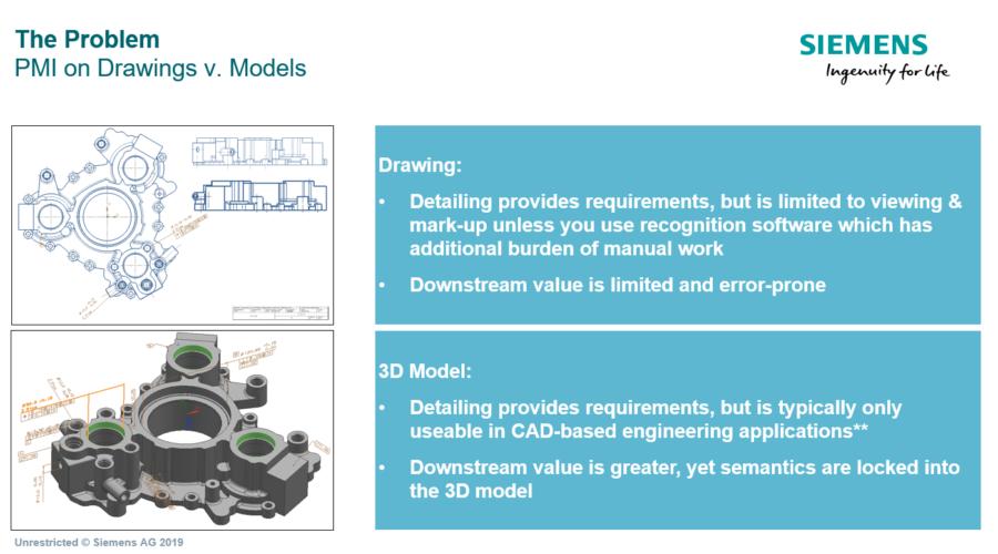Model-based quality