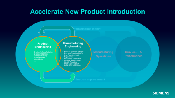Accelerate New Product Introduction