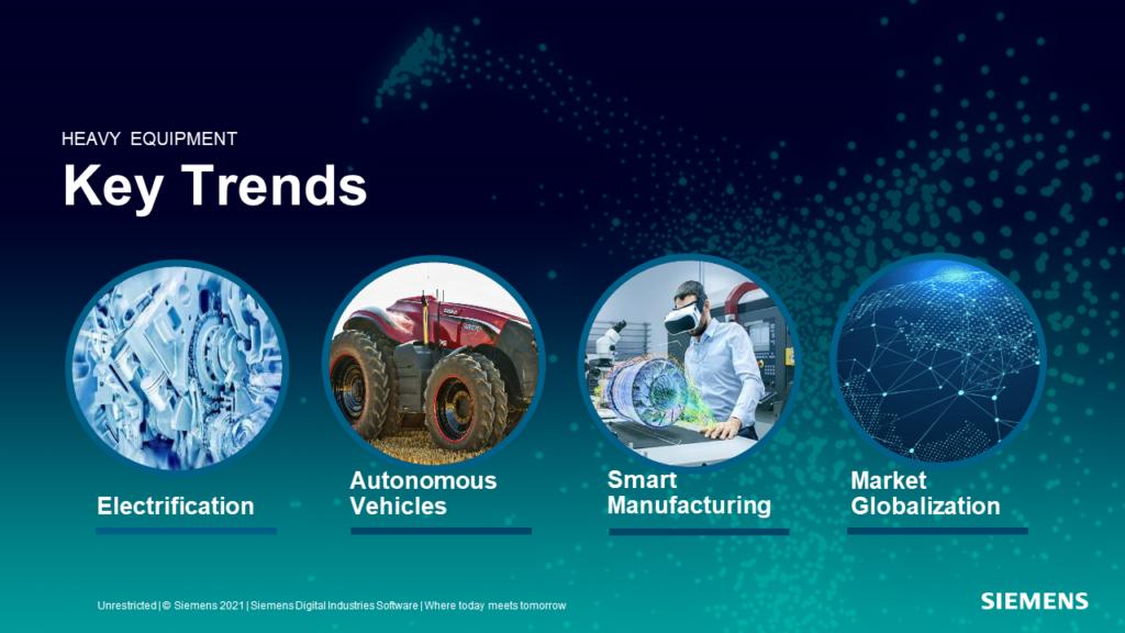 Heavy Equipment Industry Trends