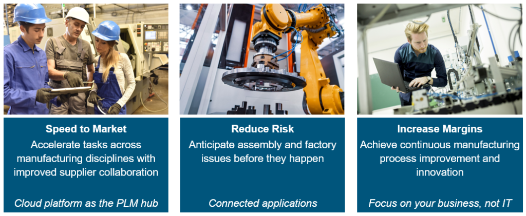 Image shows the 3 main benefits of PLM in Manufacturing that include speed to market, reduce costs, increase margins.