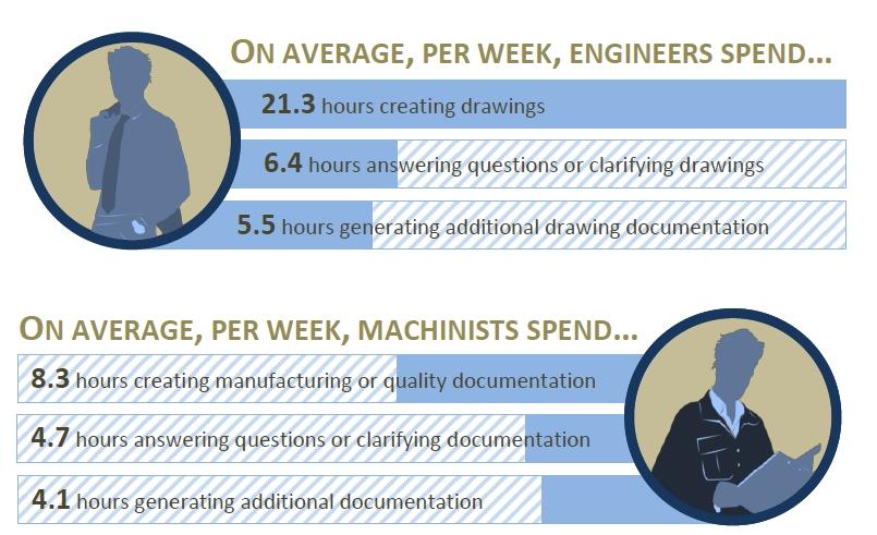 3dmbe-engineers-time.jpg