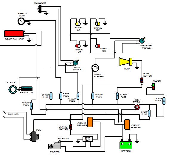 Sand Rail Wiring Diagram from blogs.sw.siemens.com