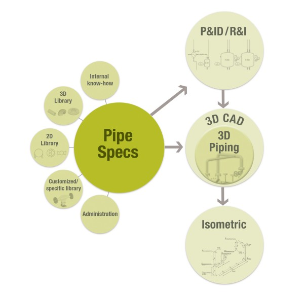 pipe specs.jpg